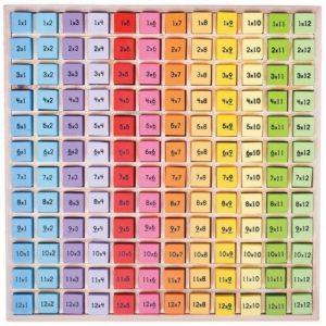 Дървена таблица за умножение Bigjigs BJ210 1